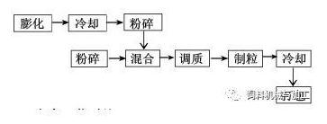 QQ截图20200118095804